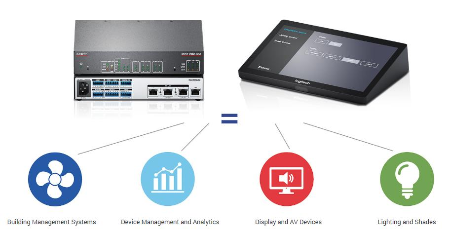 Complete AV control for the modern work space