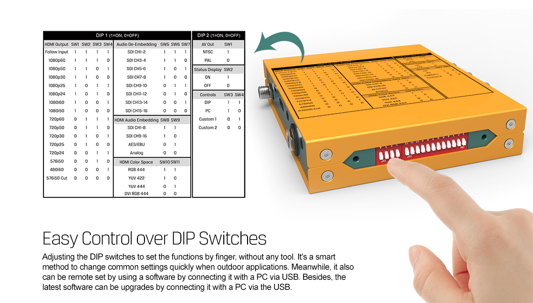 ~Pricelist > Lilliput March19 X Audio X Video X Audio > Unbalanced to Balanced Converters X Video > Amplifiers, Video Distribution X Video > Analogue to Digital Converters X Video > Distribution Amplifiers X Video > HD-SDI to Fibre Converters X Video > HDMI Connectors
