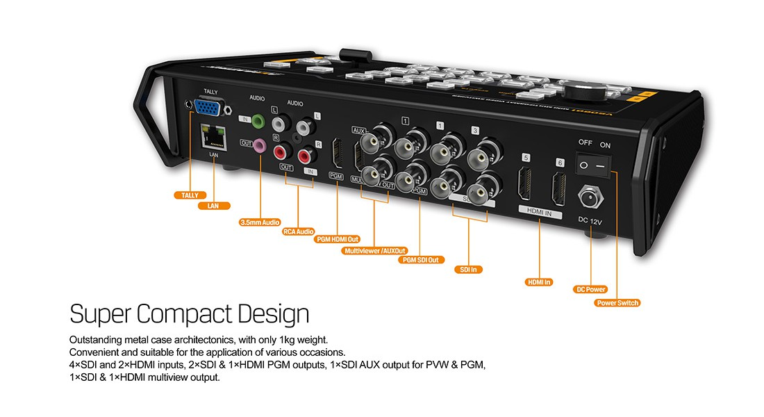 AVMatrix - Portable 6Ch Multiformat Video Switch, Scaler and Multiviewer