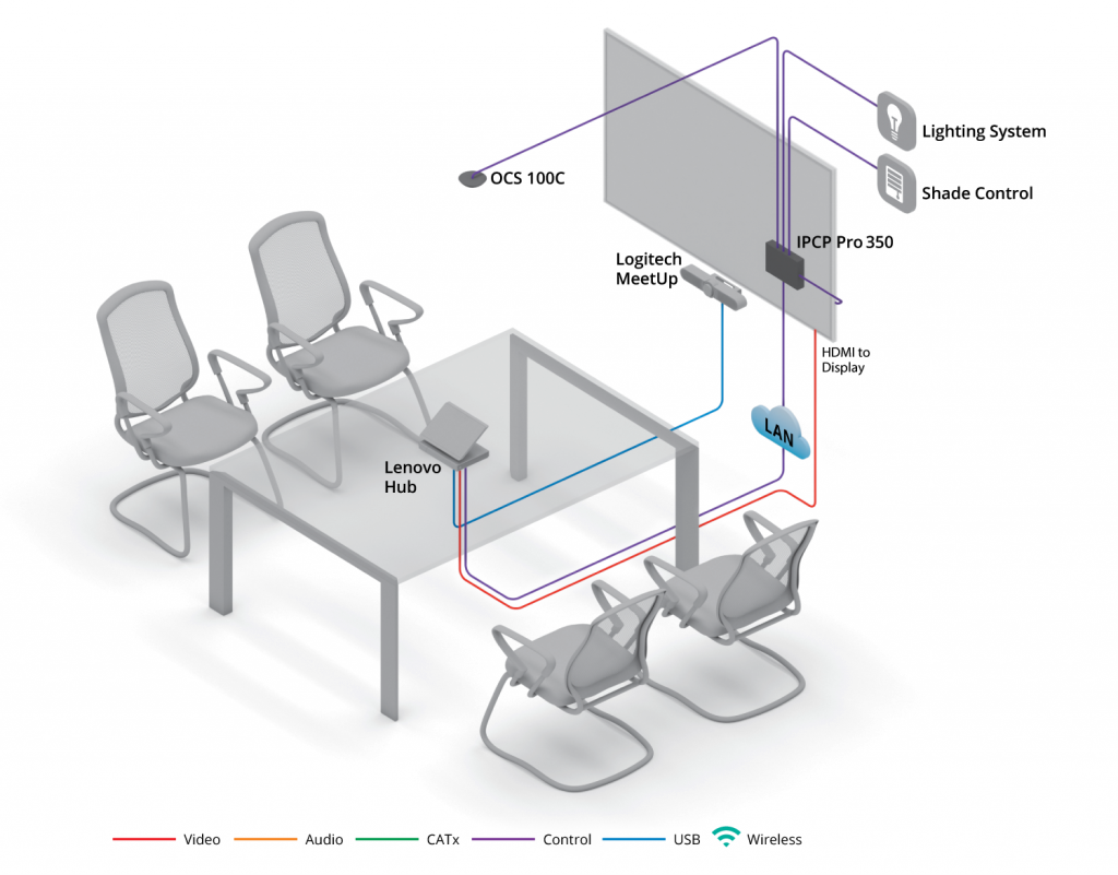 meetingroom-microsoft-hub_diagram_lg