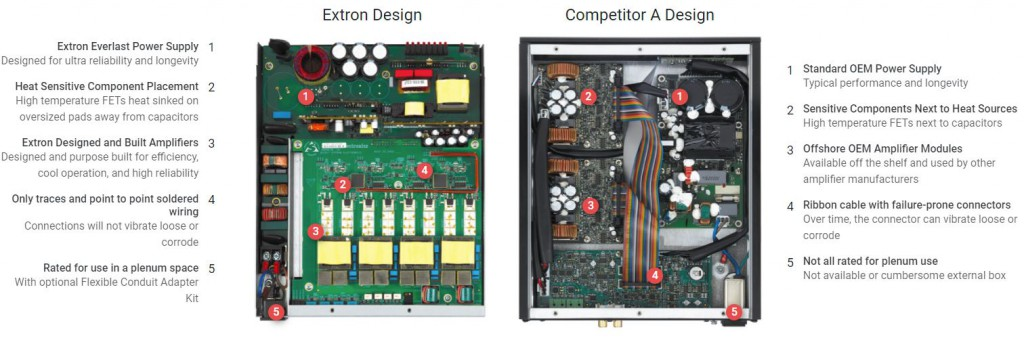 Designed by Extron